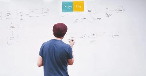 De Golden Circle: Hoe ga je je eigen bedrijf uitvoeren? - Peggy Pay